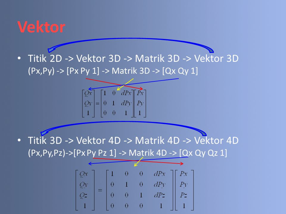 Vektor Titik 2D -> Vektor 3D -> Matrik 3D -> Vektor 3D (Px,Py) -> [Px Py 1] -> Matrik 3D -> [Qx Qy 1]